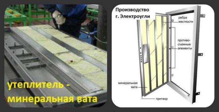 производство стальных дверей в электроуглях