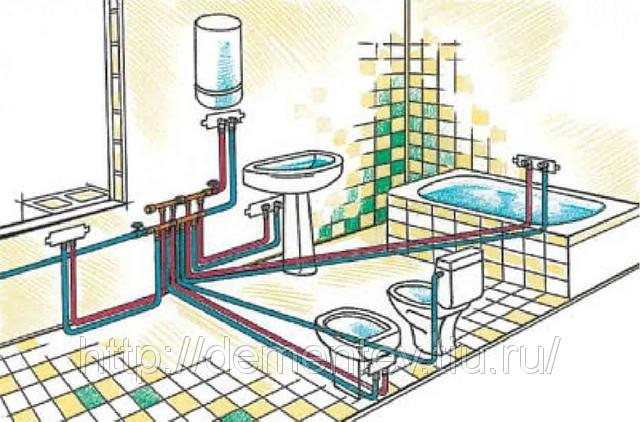 для как заставить жэк заменить трубы ванной кооперативе так добиралась